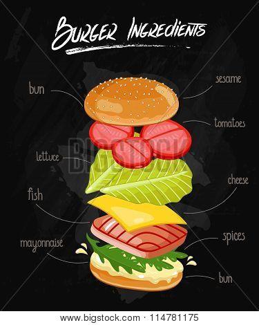 Burger Ingredients on Chalkboard