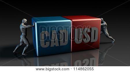 CAD USD Currency Pair or Canadian Dollar vs American Dollar