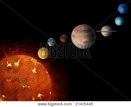 Sonnensystem Planeten Abbildung