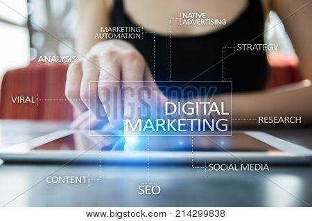 Digital Marketing Technology Concept. Internet. Online. Seo. Smm. Advertising.