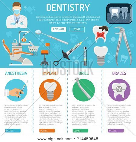 Dental Services Dentistry banner and infographics with flat icons dentist chair, braces, x-ray, cartridge syringe, carpula and implant. isolated vector illustration