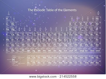 White White chemical periodic table of elements on abstract purple blurred hi-tech background on abstract purple blurred hi-tech background