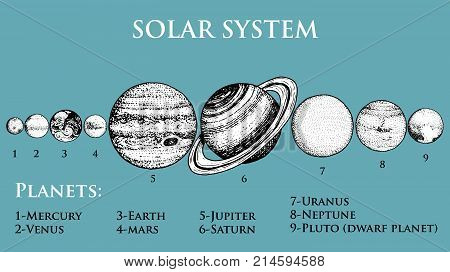 planets in solar system. moon and the sun, mercury and earth, mars and venus, jupiter or saturn and pluto. astronomical galaxy space. engraved hand drawn in old sketch, vintage style for label