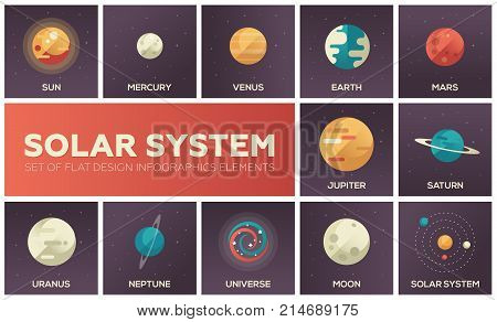 Solar system - set of flat design infographics elements. Colorful collection of square icons. Images of planets. Sun, Mercury, Venus, Earth, Mars, Jupiter, Saturn, Uranus, Neptune, Universe, Moon