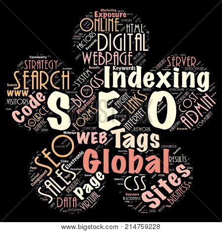 Word cloud of the SEO(SearchEngineOptimization) as background