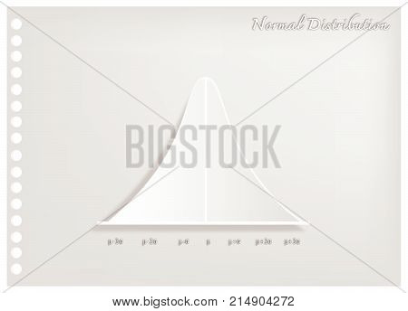 Business and Marketing Concepts, Illustration Paper Art Craft of Gaussian Bell or Normal Distribution Curve Diagram Used in The Natural Sciences, Social Sciences and Business.