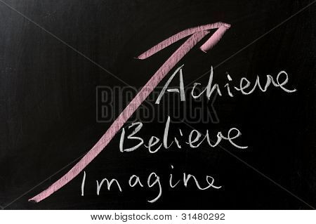 Imagine, Believe And Achieve