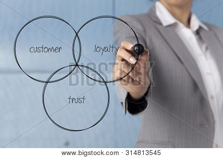 Young Business Woman Writing Marketing Concept - Customer, Loyalty, Trust