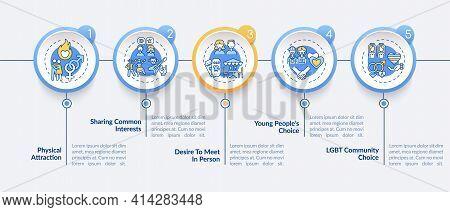 Online Dating Reasons Vector Infographic Template. Share Common Interests Presentation Design Elemen