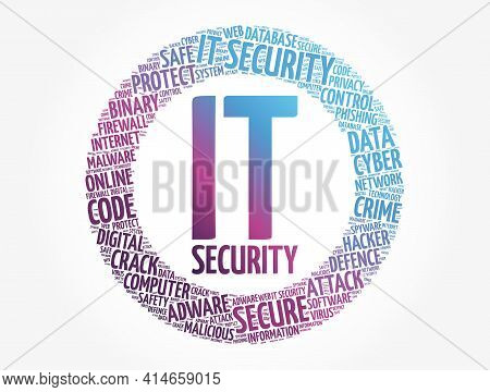 It Security Word Cloud, Technology Concept Background