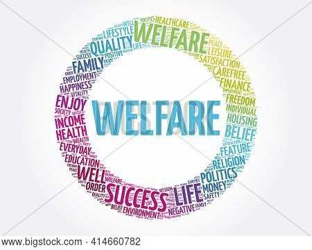 Welfare Circle Word Cloud Collage, Concept Background
