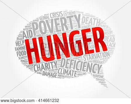 Hunger Message Bubble Word Cloud Collage, Concept Background