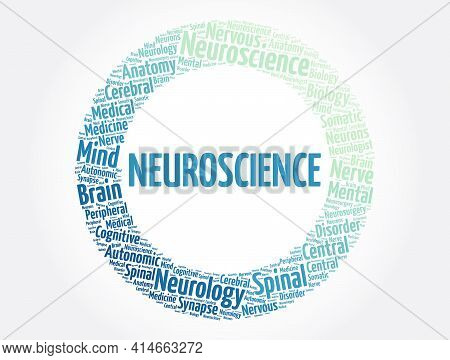 Neuroscience - Word Cloud Collage, Concept Background