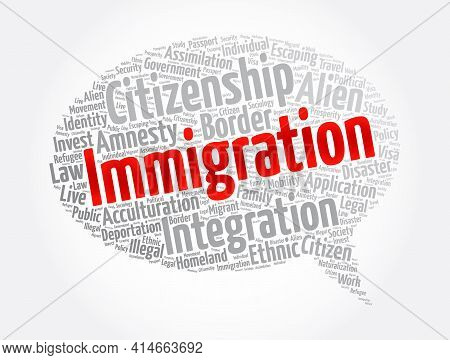 Immigration - Word Cloud Collage, Concept Background