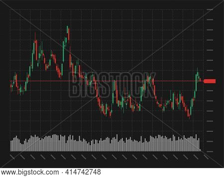 Stock Market Investment Trading Technical Analysis Candlestick Chart On Black Background. Business C