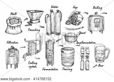 Brewing Process Vector Illustration Set. Beer Production, Distillery, Filtration Equipment. Brewery