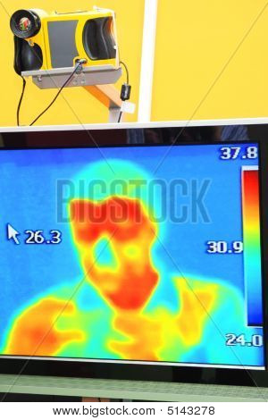 Thermographic Camera