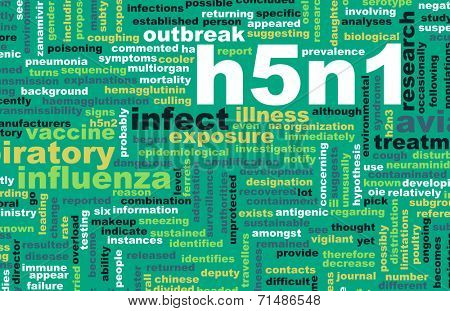 H5N1 Concept as a Medical Research Topic poster
