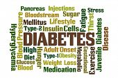 Diabetes word cloud on white background poster