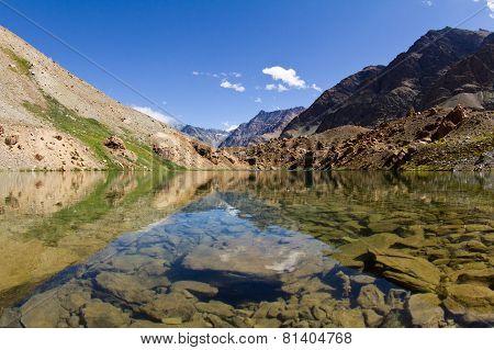 Himalayan Mountain Lake Panorama With Beautiful Reflections In The Lake