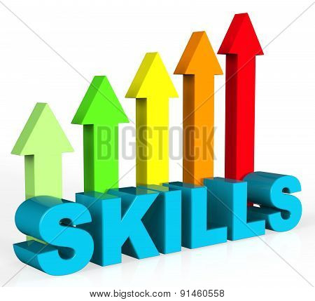 Improve Skills Means Improvement Plan And Abilities