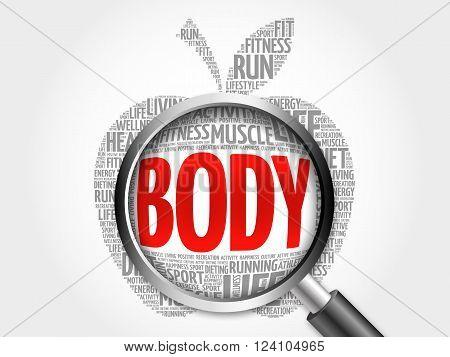 Body Apple Word Cloud