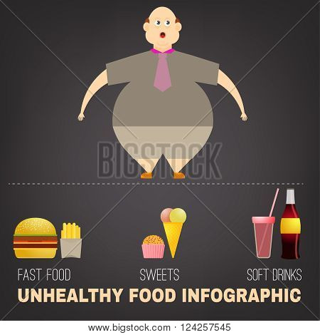 Obesity concept. Overweight man with unhealthy food behind in trendy flat style on a dark gray background. Vector editable illustration.