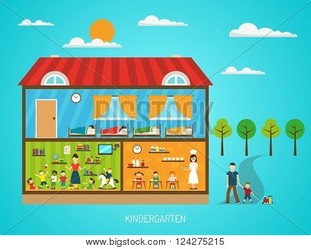 Flat poster of kindergarten building with scenes in rooms showing various steps of daily regime vector illustration