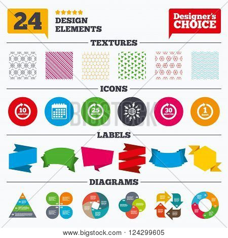 Banner tags, stickers and chart graph. Every 10, 25, 30 minutes and 1 hour icons. Full rotation arrow symbols. Iterative process signs. Linear patterns and textures.