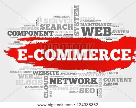 E-COMMERCE word cloud business concept, presentation background