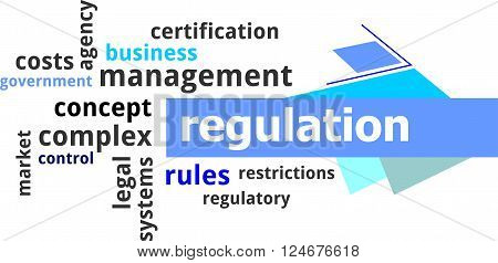 A word cloud of regulation related items