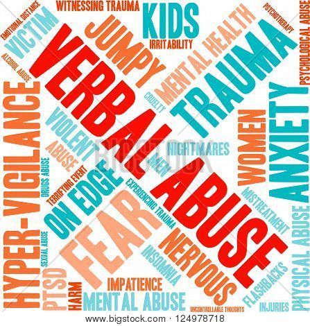 Abuse Word Cloud