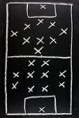 442 v 351. soccer formation tactics on a blackboard. poster
