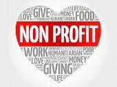Non Profit word cloud heart concept, presentation background poster