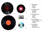 Size comparison of many analogue and digital recording media for music: shellac record 78 rpm vinyl record 33 rpm and 45 rpm compact cassette aka tape cassette compact disc poster