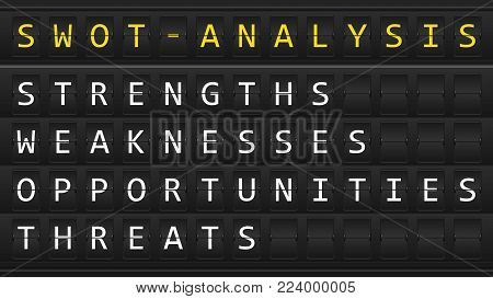 SWOT Analysis text table board template design