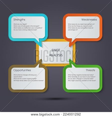 SWOT Analysis template with main objectives - text box design
