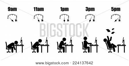 Abstract working hours life cycle from nine am to five pm concept in black stick figure sitting at office desk with desktop computer and fuel gauge icon style on white background