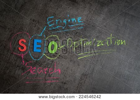 Search engine optimization, SEO ranking concept as colorful alphabet SEO, hand write explanation with color chalk on chalkboard wall, important of keyword management for website traffic promotion.