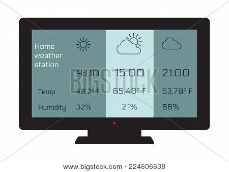 Home weather station widget. Weather station home equipment, indicated temperature in Fahrenheit degrees and relative humidity in percents, forecast for six hours. Wireless climate monitoring