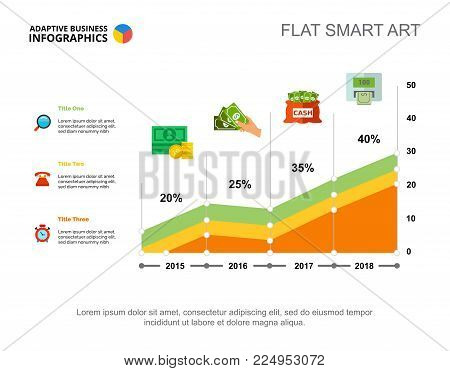 Three area charts. Business data. Comparison, money, design. Creative concept for infographic, templates, presentation. Can be used for topics like analysis, finance, research.