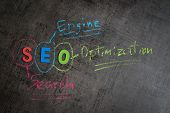 Search engine optimization, SEO ranking concept as colorful alphabet SEO, hand write explanation with color chalk on chalkboard wall, important of keyword management for website traffic promotion. poster