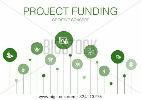 Project Funding Infographic 10 Steps Circle Design. Crowdfunding, Grant, Fundraising, Contribution I