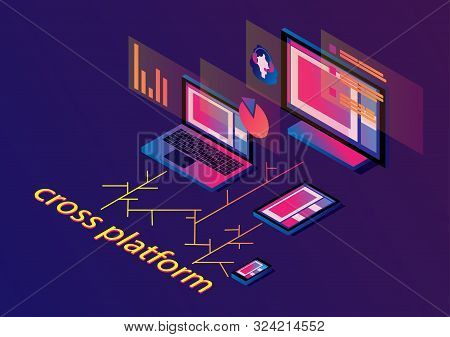 Cross-platform Isometric Web Content. Smartphone, Tablet, Laptop And Desktop Computer With Text And