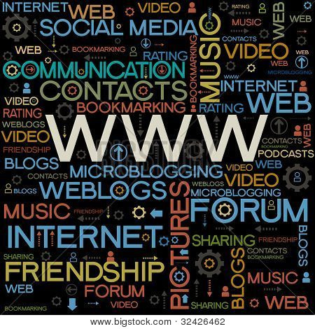 background with the words on the topic of social networking