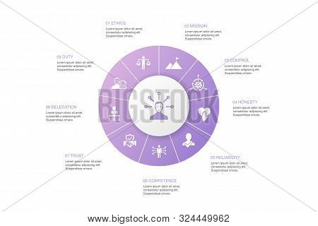 Responsibility Infographic 10 Steps Circle Design.delegation, Honesty, Reliability