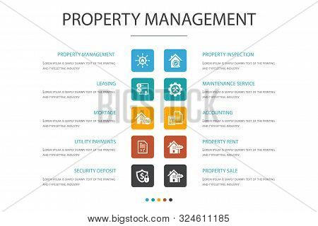 Property Management Infographic 10 Option Concept. Leasing, Mortgage, Security Deposit, Accounting I