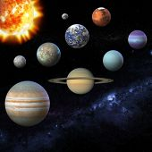 Solar system planet, sun and star. Sun, Mercury, Venus, planet Eearth, Mars, Jupiter, Saturn, Uranus, Neptune, Moon, Milky way.  3D Illustration. Texture for render some elements this image furnished  poster