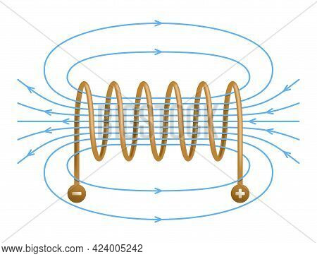 Magnetic Field Created Inside A Solenoid, Described Using Field Lines. Vector Illustration