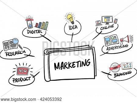 Composition of connected drawn business, media and marketing icons on white. business and marketing guide design template concept digitally generated image.